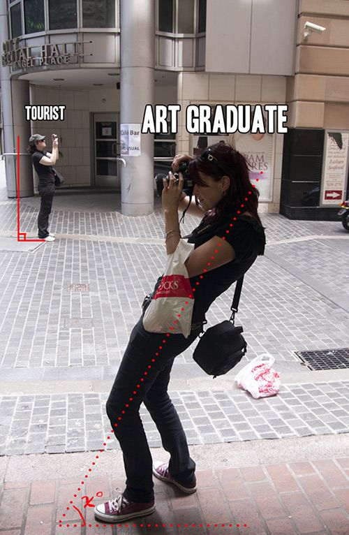 tourist vs art graduate