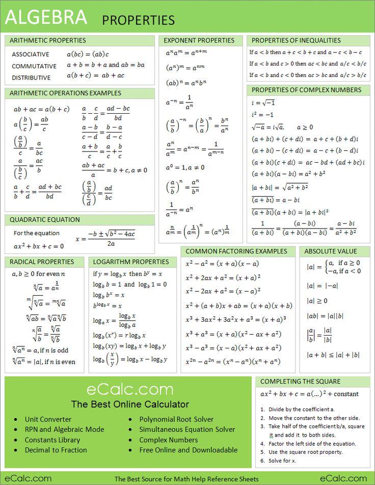 Algebra Formula Chart  Science  Math  Math Algebra Mathematics