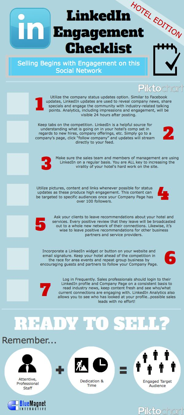 312 best Social Sales & Social Business images on ...