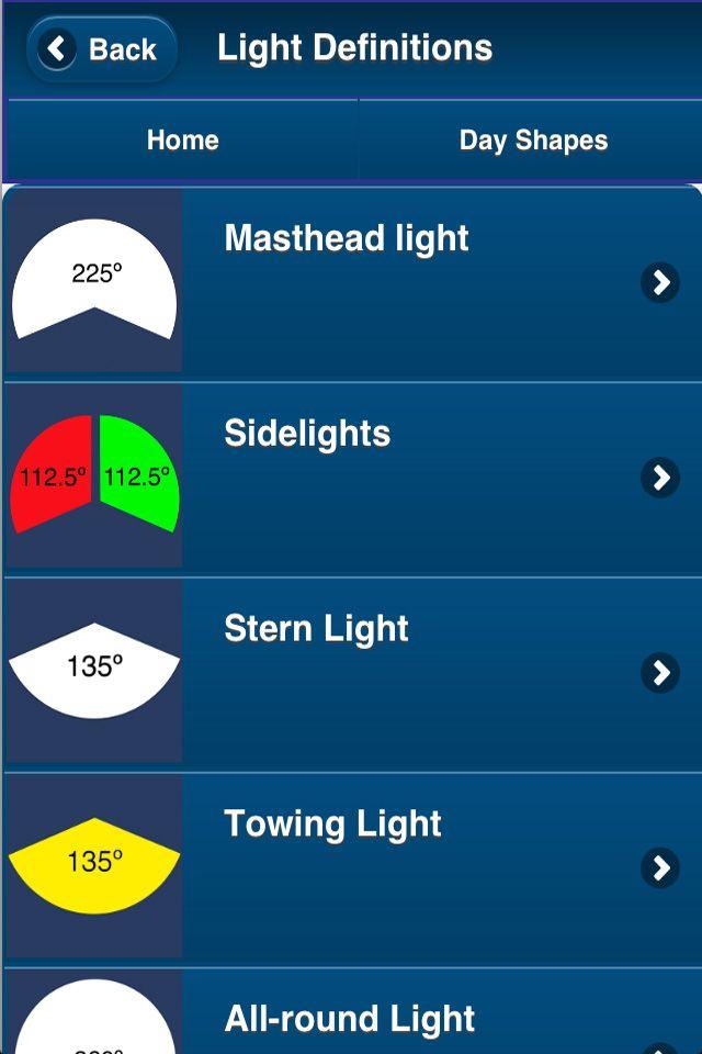 10 Best Ideas About Navigation Lights On Pinterest