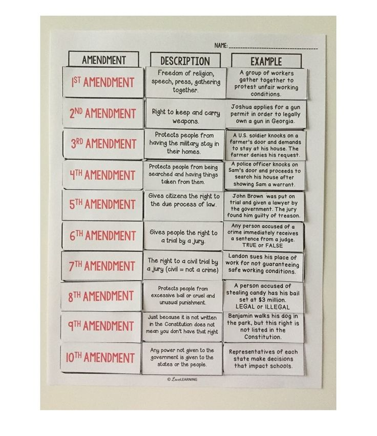 This hands-on Bill of Rights Sort is a fun way for students to learn about the first 10 Amendments to the Constitution. This activity includes the first ten amendments, their definition, and a description of each one.   Great to use as a center, formative assessment, independent activity, morning work, or homework.
