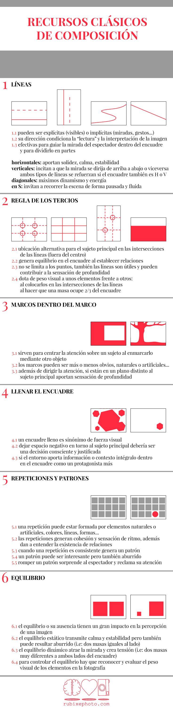 Recursos y reglas clásicas de composición en Fotografía, resumidos en una infografía.