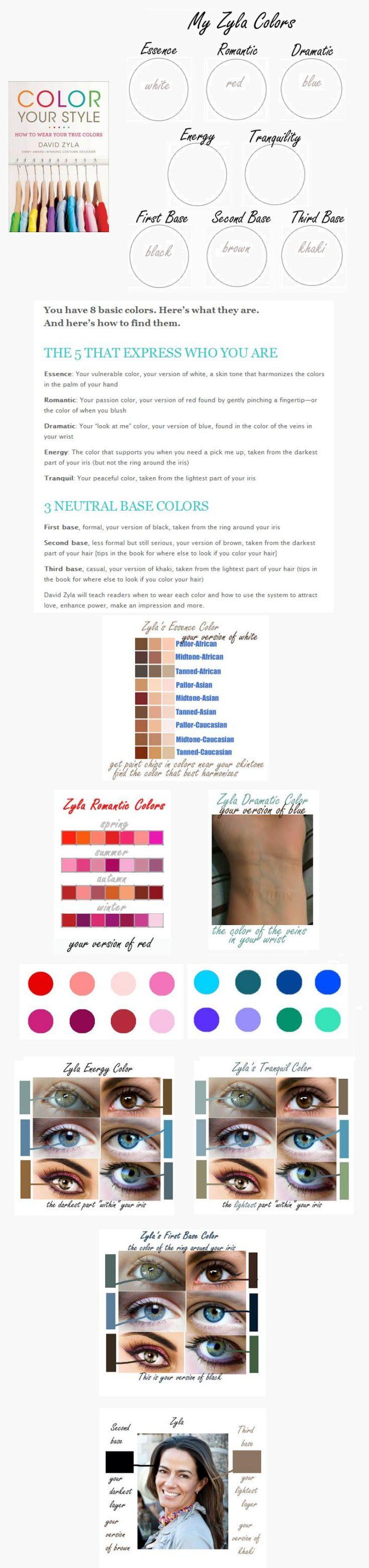This explains how to find your color pallette for both clothes and makeup. If you print it, you can make notes on this as you go along.