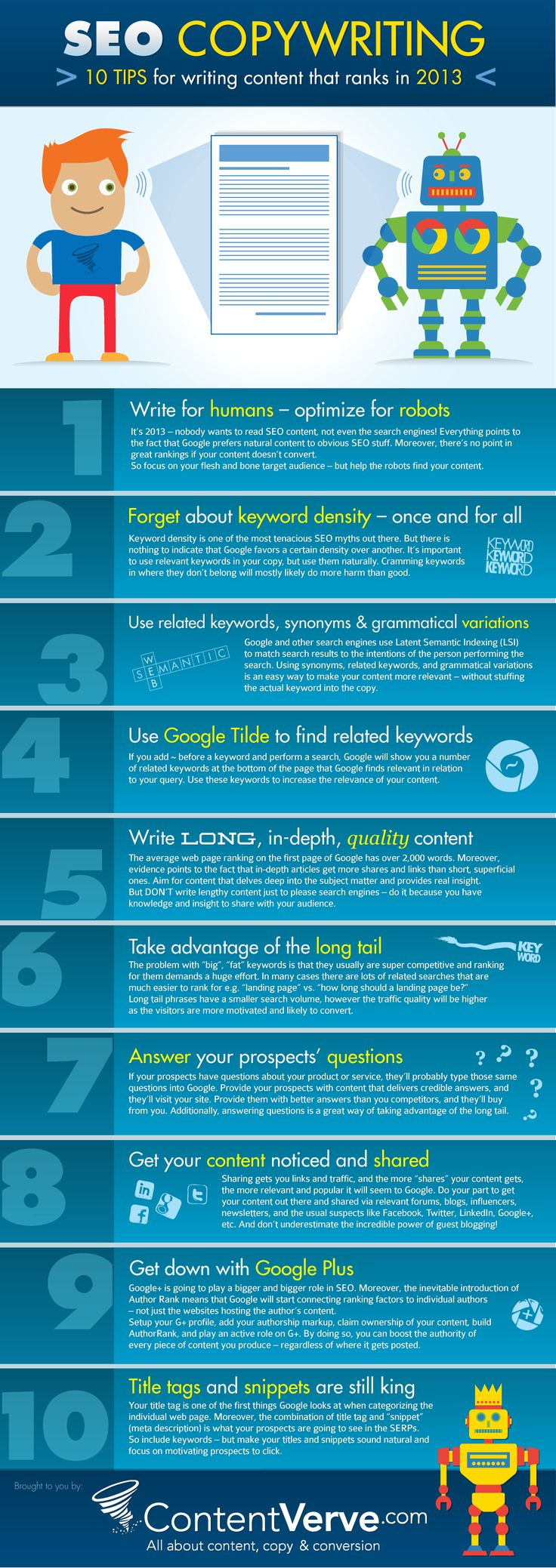 Along with many other factors of SEO, copy is also an important aspect. But due to frequent updates in Google algorithm, many of the old tactics don't give result anymore. Moreover, it is quite difficult to keep an eye on what really does work. So to help you out, here is a cool infographic on SEO Copywriting in 2013 - how to write content that ranks well in search engines.   http://www.digitalinformationworld.com/2013/04/how-to-write-content-that-ranks-well-in.html   #SEO