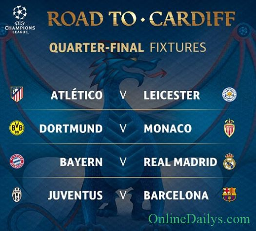 UEFA Champions League Quarter Final Draw Table for 2017