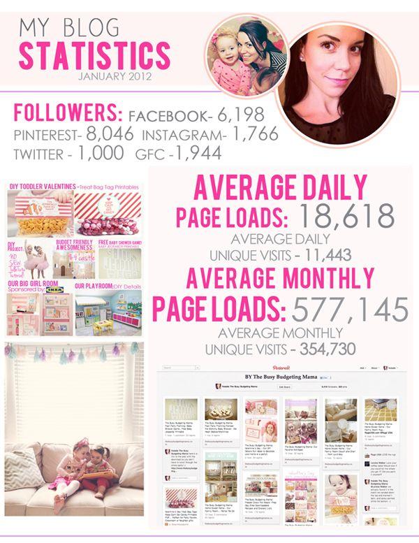 advertising media kit template - 74 best blogging media kit images on pinterest tips