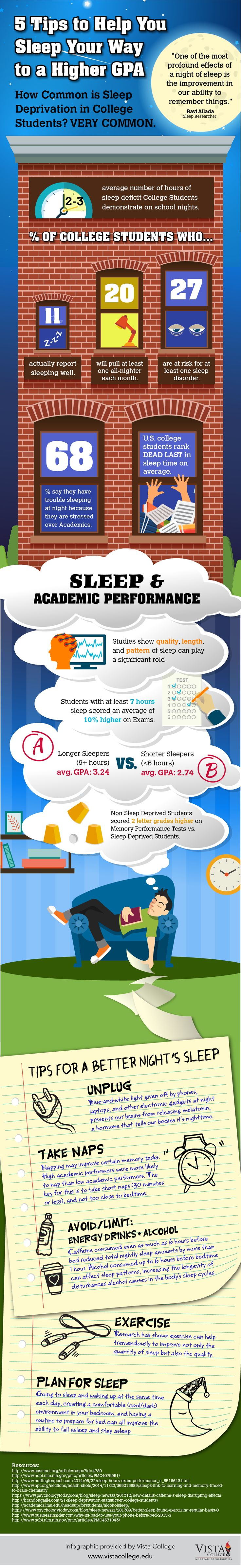 How to Sleep Better and Improve Academic Performance