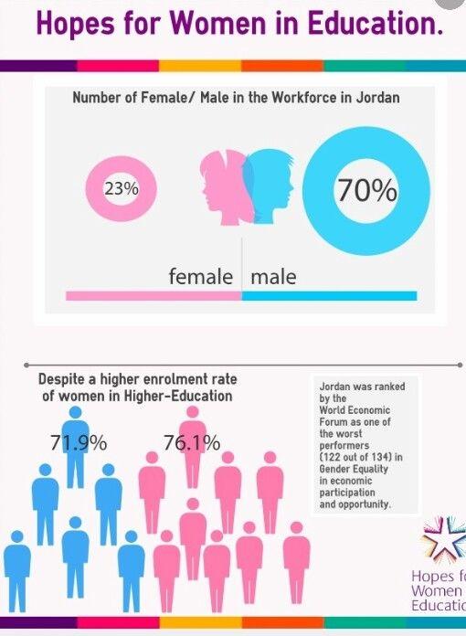 Frauen suchen männer in ontario