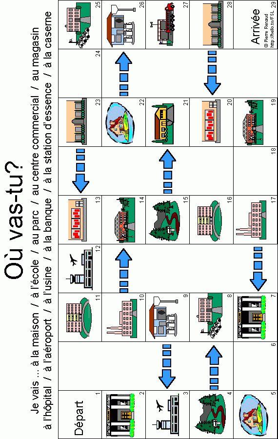 Pour pratiquer les directions. (Image Only)