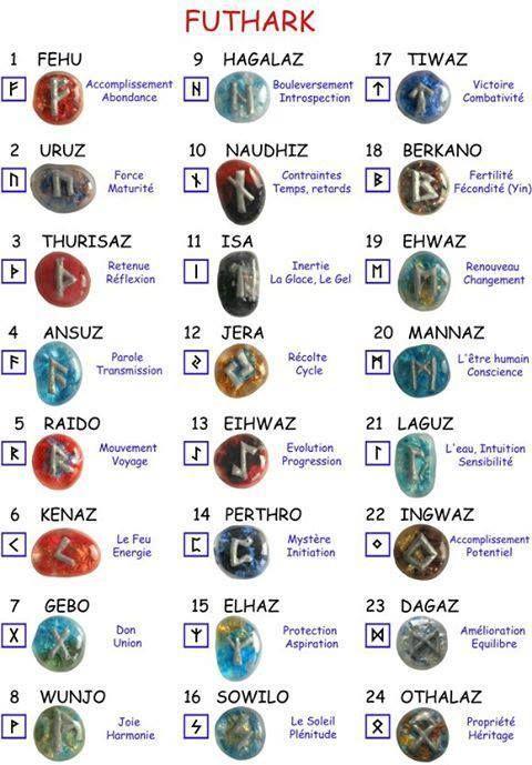 s10 Bottom Caitlyn Runes  Champions  League of Legends