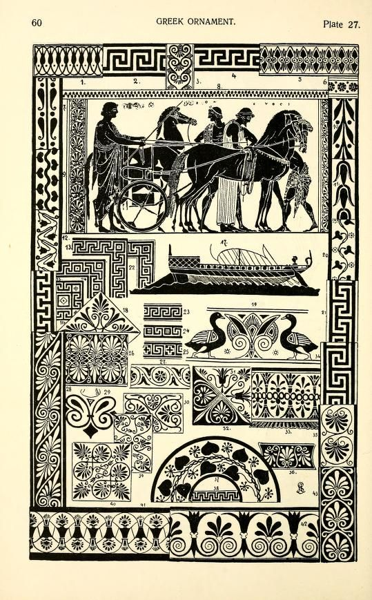 Styles of Greek ornament