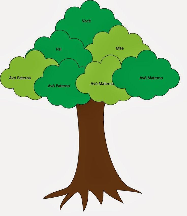 exemplo+árvore.jpg (752×866)