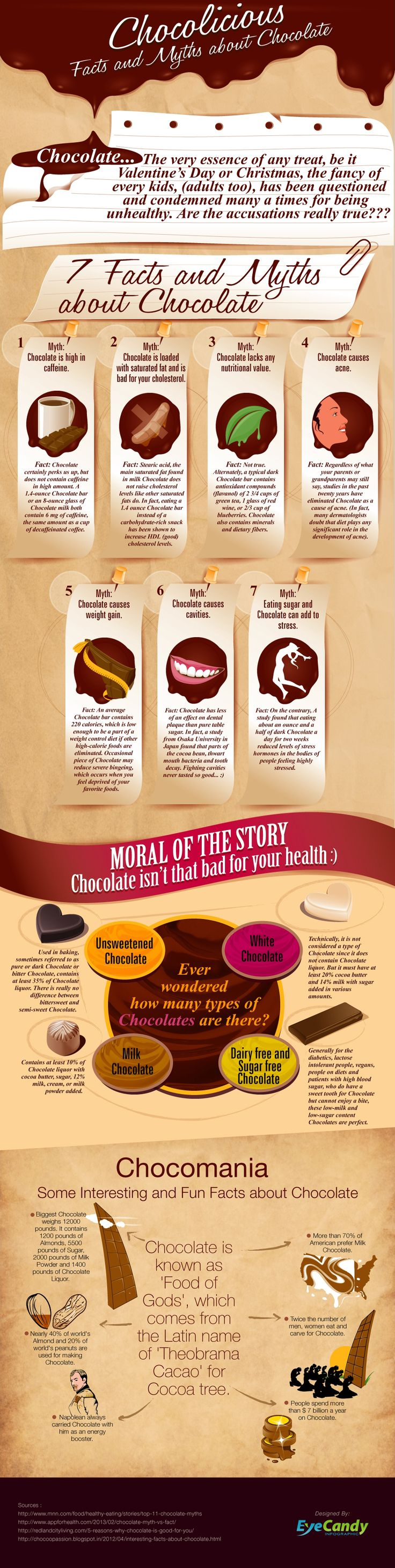 23 best images about chocolate infographics on pinterest facts history of chocolate and sweet - Myths and truths about coffee ...