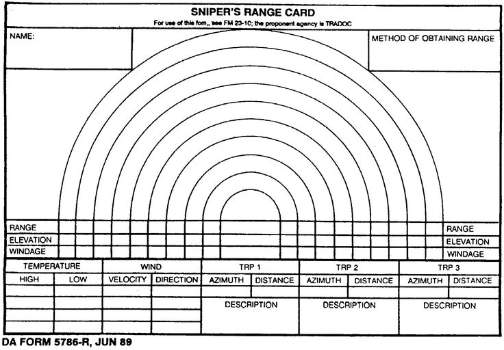 Sniper Data card shooting tips and tricks Pinterest Guns - da form