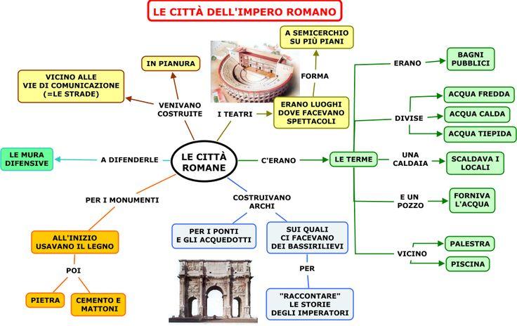 Arte Etrusca e Romana Sc. Media   AiutoDislessia.net