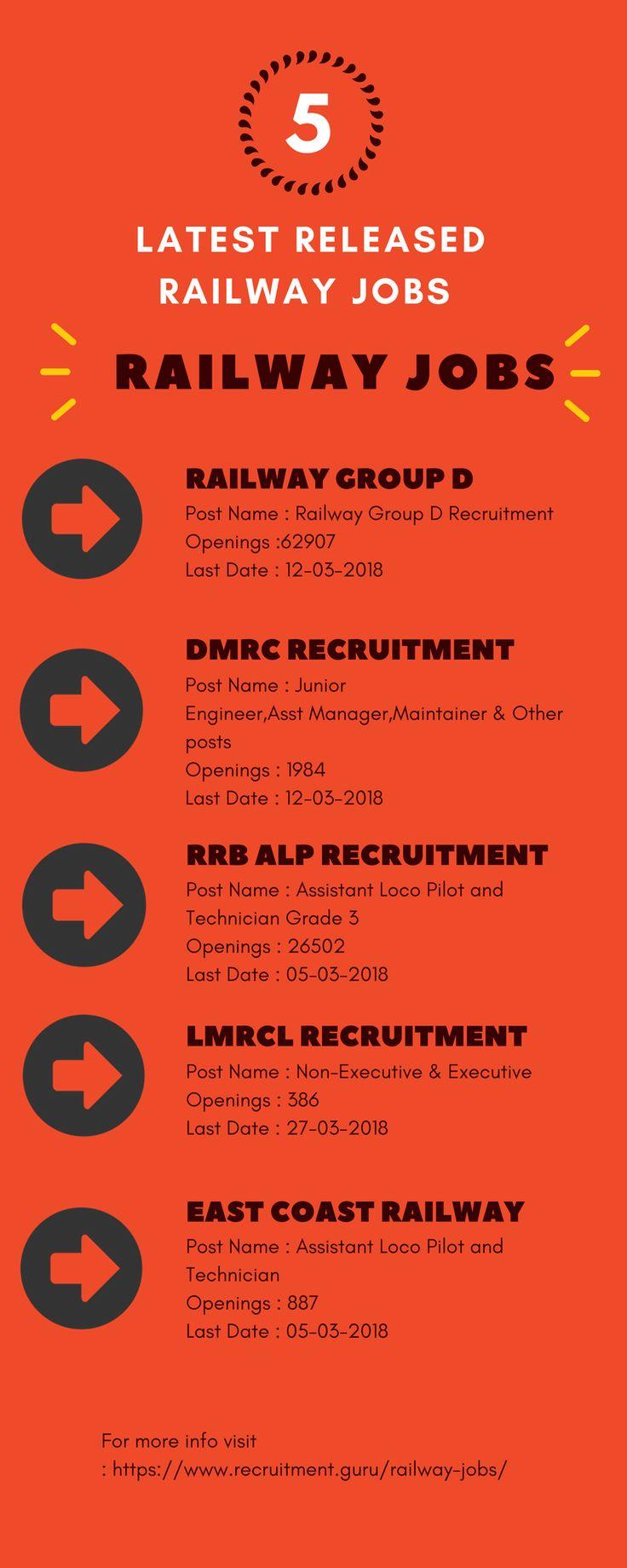 Best 25 railway jobs ideas on pinterest old navy job latest released railway jobs 2018 buycottarizona