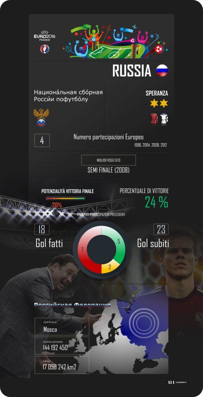 Euro 2016, Francia, France, Russia, football, calcio, gruppo B.jpg