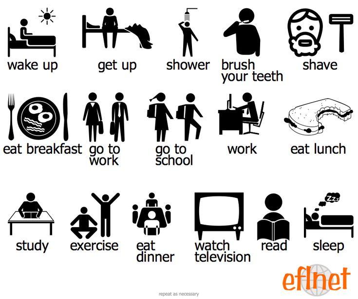 Daily Routine | EFLnet