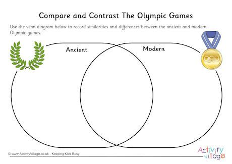 The 1936 Summer Olympic Games in Berlin Essay Sample
