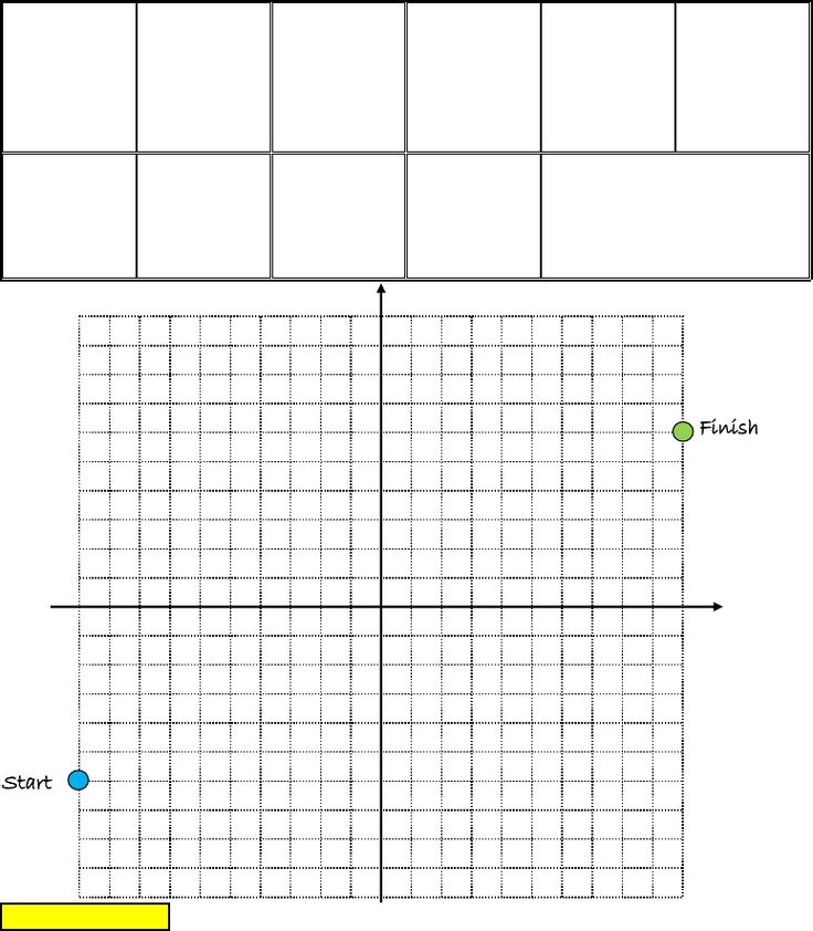 Horizontal, Vertical, Parallel and Perpendicular Lines