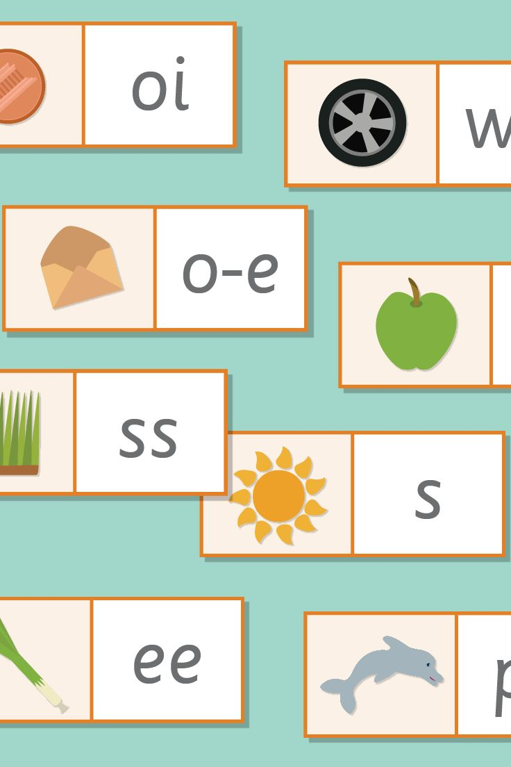 Phoneme / Grapheme Labels With Pictures | Phonemes, Forest ...
