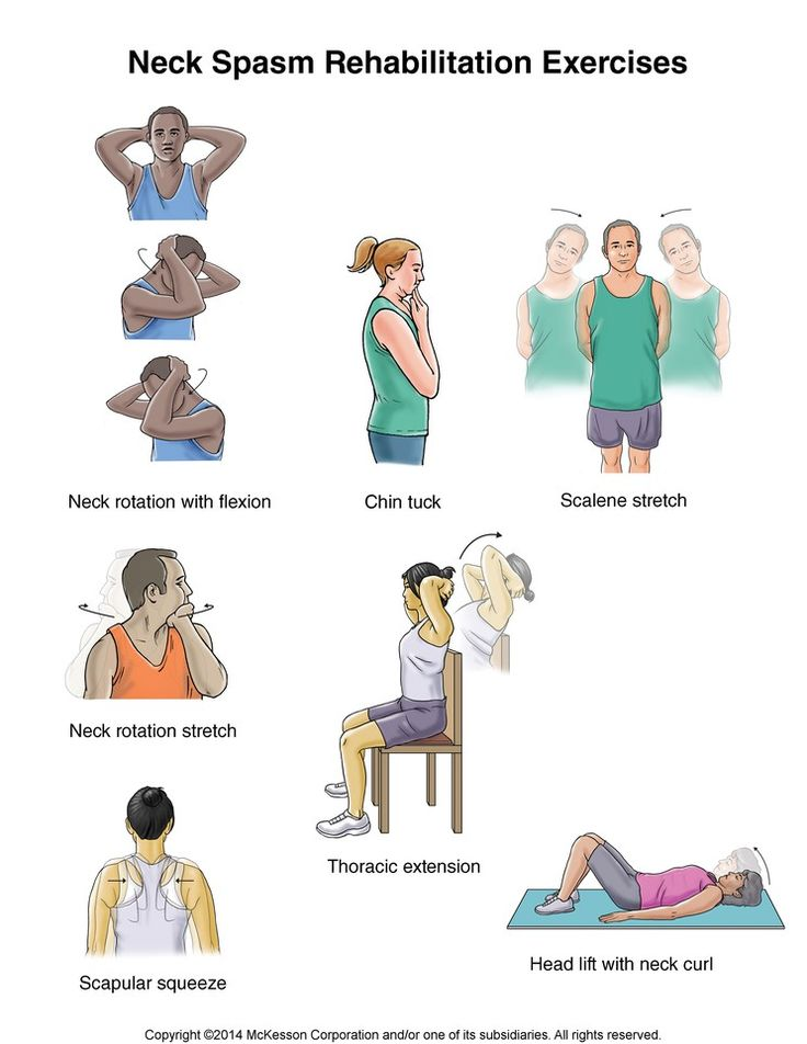 Summit Medical Group - Neck Spasm Exercises. Have done the others, need to try the chair exercise.
