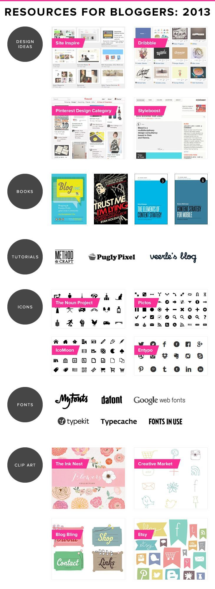Blog Design Resources for 2013: ideas, books, tutorials, icons, fonts, clip art.