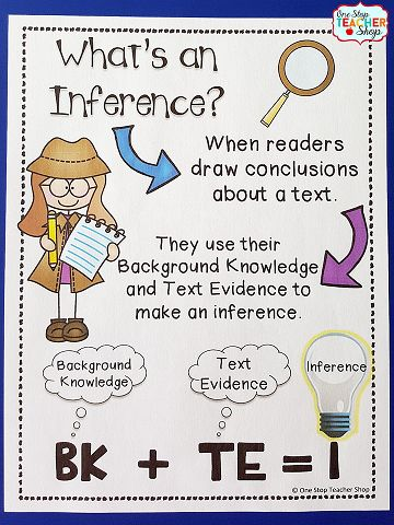 Inference Anchor Chart - lots of classroom resources for making inferences: Notes, Practice, Game, Organizer, PowerPoint, Anchor Chart, and Test. Paid