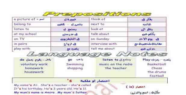 مذكرة لغة انجليزية اولى اعدادى ترم اول 2021 Pdf I School School Map