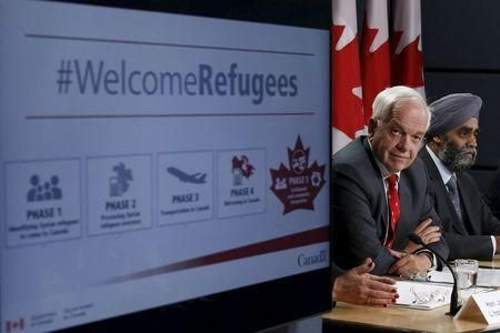 Canada anxious over possible backlash against Syrian refugees. Canada's Immigration Minister John McCallum (L) and Defence Minister Harjit Sajjan attend a news conference in Ottawa, Canada November 24, 2015. REUTERS/Chris Wattie
