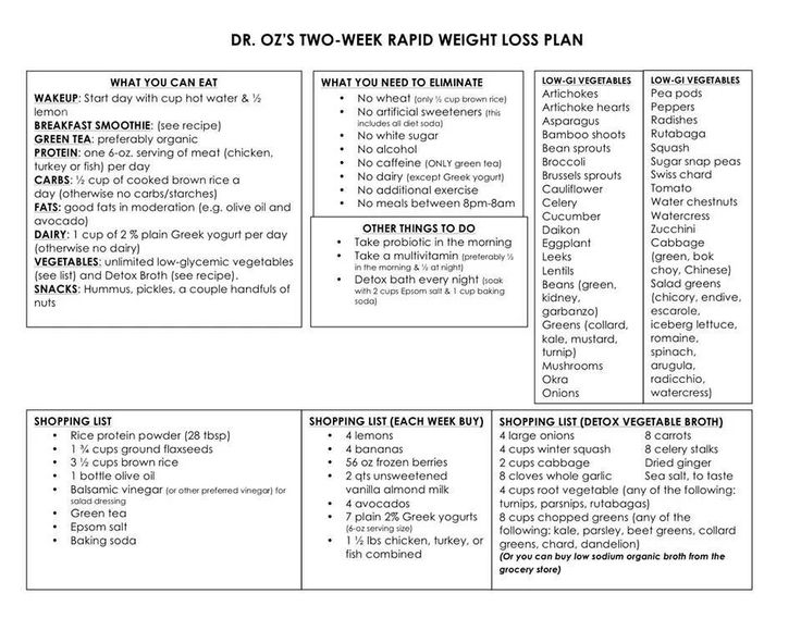 dr oz 2 week weight loss meal plan