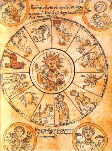 "Christ in the center of the zodiac. In the outer circle represented the four seasons. Image of the 11th century, northern Italy. (From the book ""The Hermetic Museum: Alchemy and Mysticism"" by Alexander Ruba) / Sacred Geometry <3"