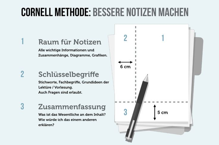Notizen machen-Cornell Methode-Cornell Notes-Notizblock-Cornell Notes Vorlage-Cornell Notes Template