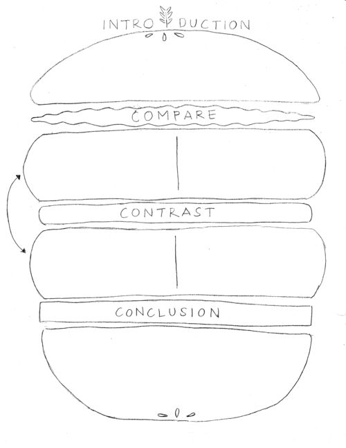 comparison graphic organizer template - practical and descriptive essays on the art of weaving how