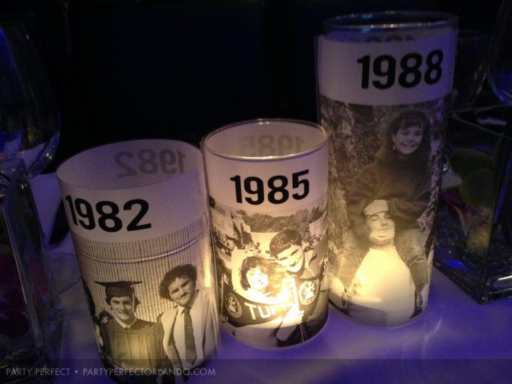 Tolle Idee für einen runden Geburtstag ob zum 30sten oder 50sten. Verschiedene Fotos von Meilensteinen im Leben des Geburstagskindes auf Kerzenhalter kleben