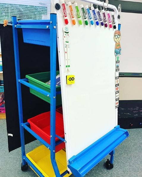 Innovative Classroom Displays ~ Best classroom organization images on pinterest