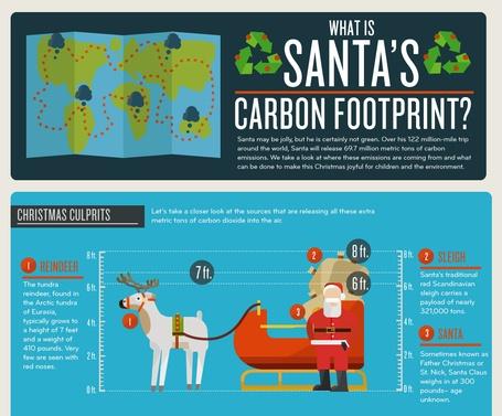 58 best c mo realizar sustentabilidad images on pinterest carbon footprint footprints and. Black Bedroom Furniture Sets. Home Design Ideas