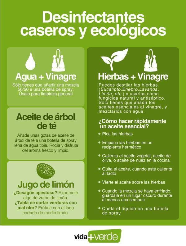 Desinfectantes Caseros y Ecológicos. En: Curiositix (Facebook)