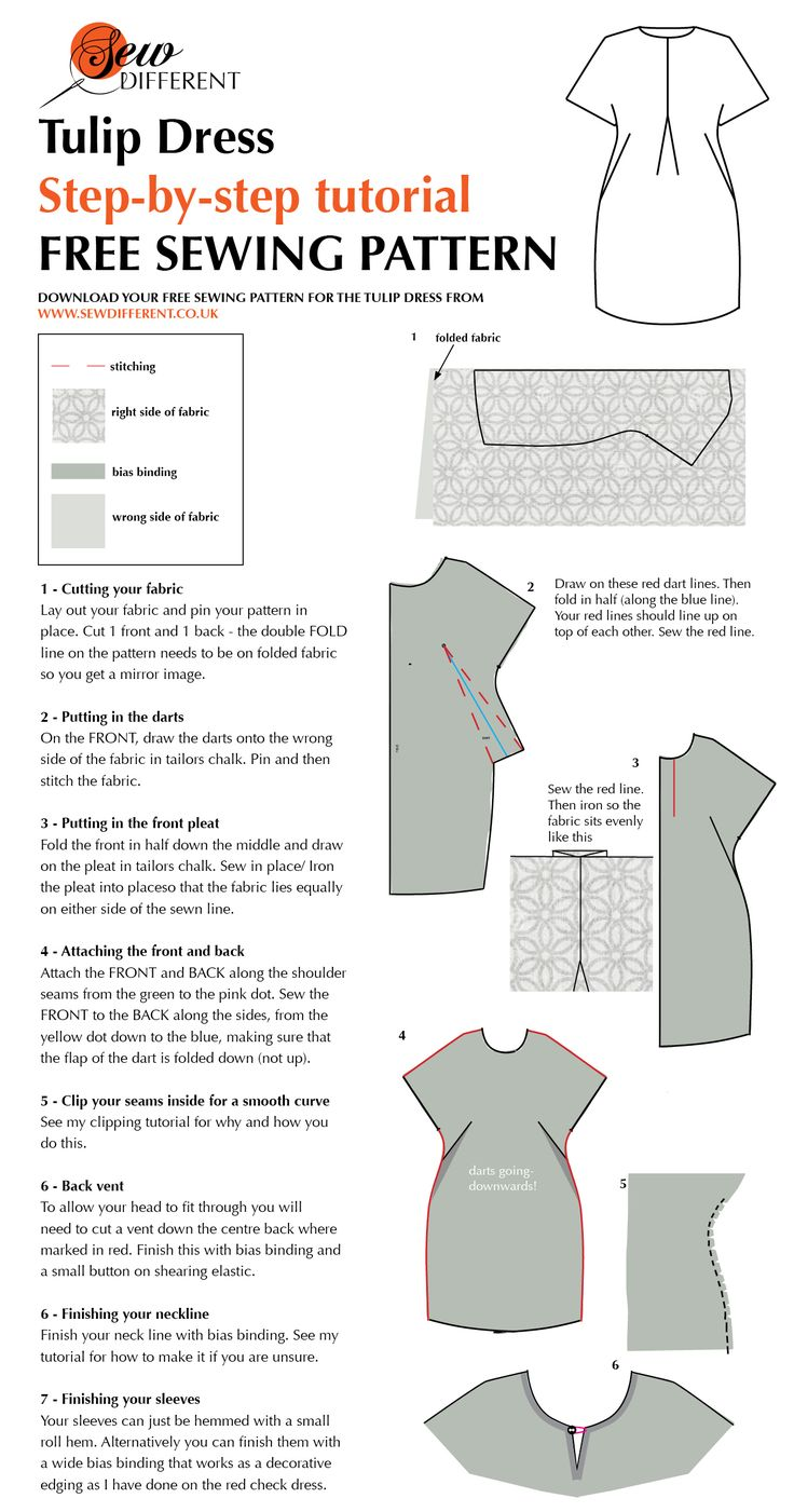 Step-by-step tutorial for FREE sewing pattern for the Tulip Dress from Sew Different. Really easy! Only 2 simple pieces. Blog with loads of ideas to go with it! Happy sewing!