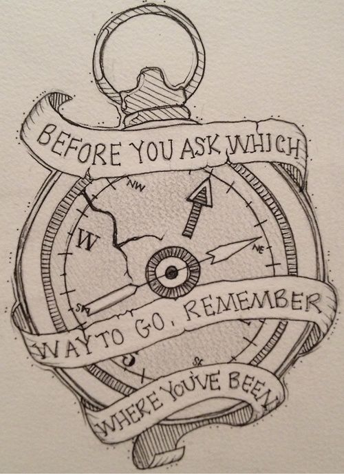 Remember where you have been or Remember how far you have come? Half clock/half compass? With an old map and rose in the corners.