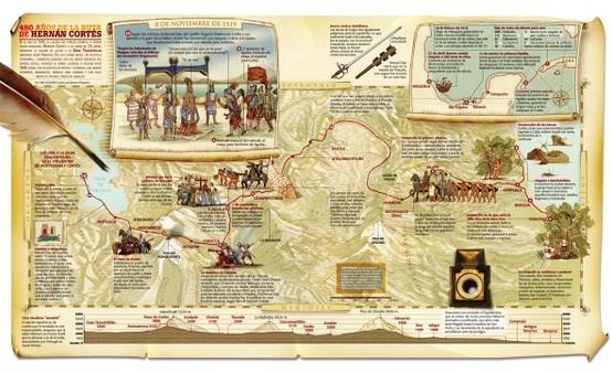 La ruta de Hernán Cortés