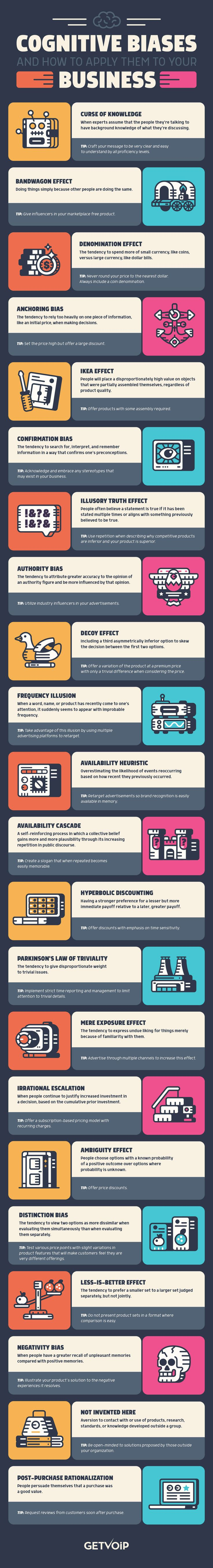 Understanding 25 Cognitive Biases That Impact Business [Infographic] – Innovation Excellence