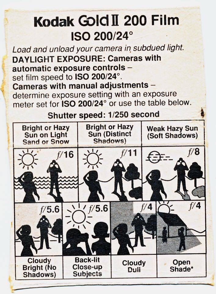Here's How To Photograph a Scene Without a Light Meter | thephoblographer.com