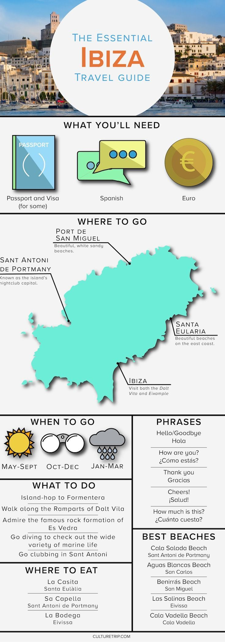 Pau Map%0A The Essential Travel Guide to Ibiza  Infographic