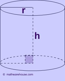 This page examines the properties of a right circular cylinder. A cylinder has a radius (r) and a height (h) (see picture below).  This shape is similar to a soda can. The surface area is the area of the top and bottom circles (which are the same), and the area of the rectangle (label that wraps around the can)