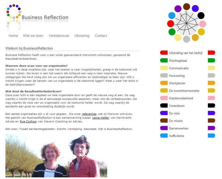 Business Reflections Optimalisatie websites en webteksten www.businessreflections.nl