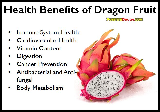 Health benefits of dragon fruit posters