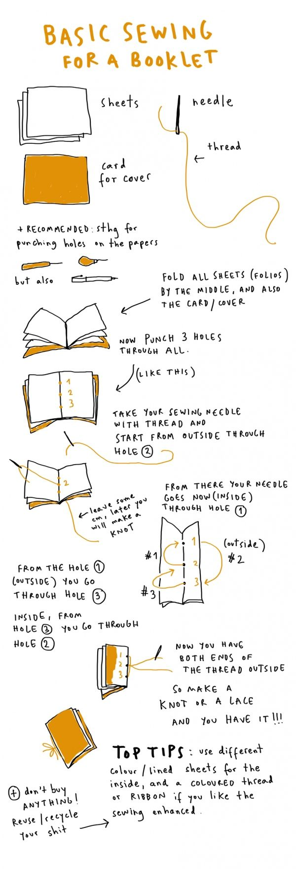Basic sewing for a booklet: bookbinding instructions