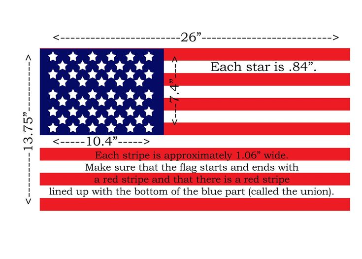 Image result for american flag dimensions