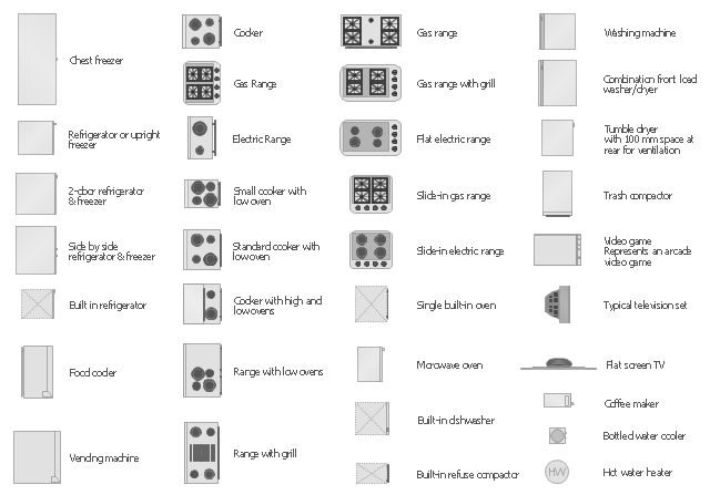 Bathroom Cabinet Layout Planner